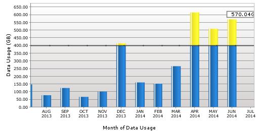Tracking Traffic through Plex - General Discussions - Plex Forum