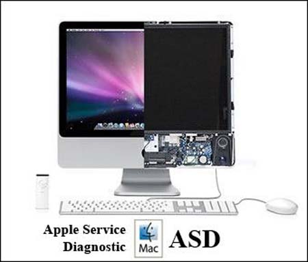 Apple Service Diagnostics 3S159 Mac OSX (April 29, 2015)